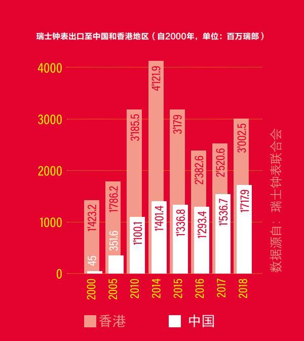 中国市场的三个关键概念